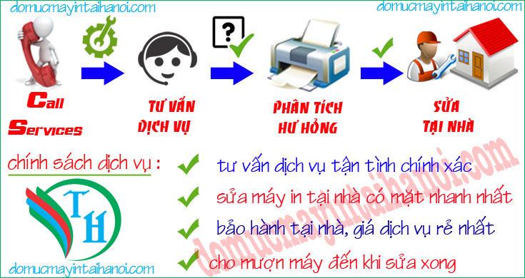 Quy trình sửa máy in tại nhà Hoàng Quốc Việt